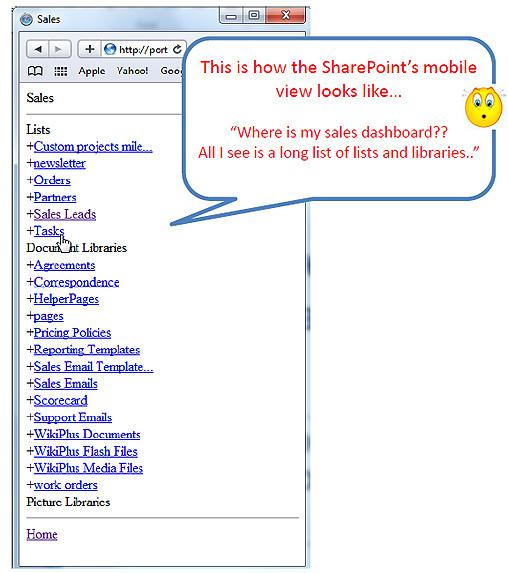 vista movil de sharepoint