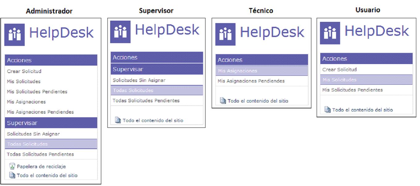 HelpDesk8